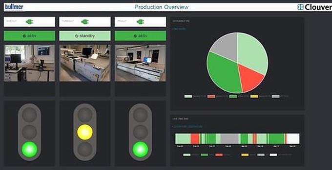 Clouver Plattform Screenshot