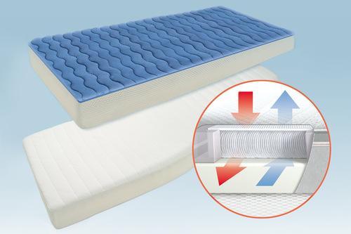 Premium ship & travel mattress