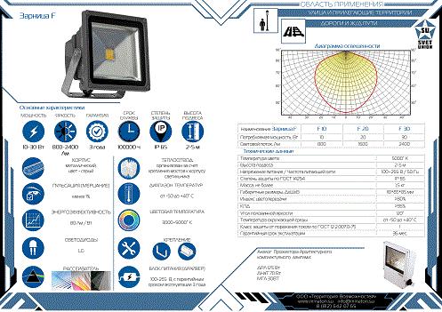 Уличный светодиодный светильник Зарница F 10-30
