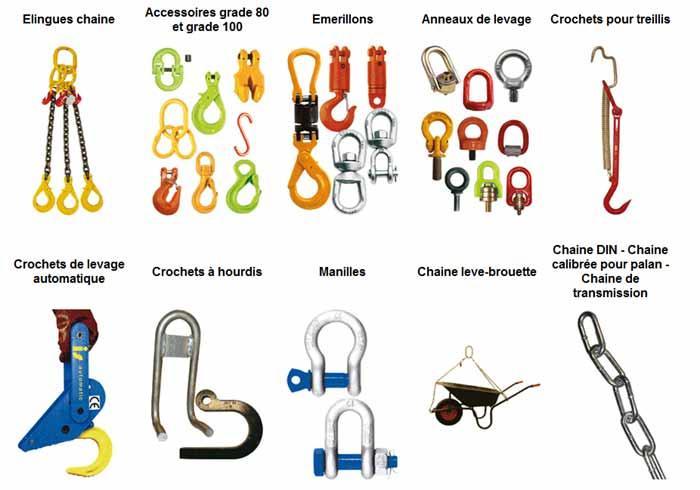 2. chaînes et accessoires