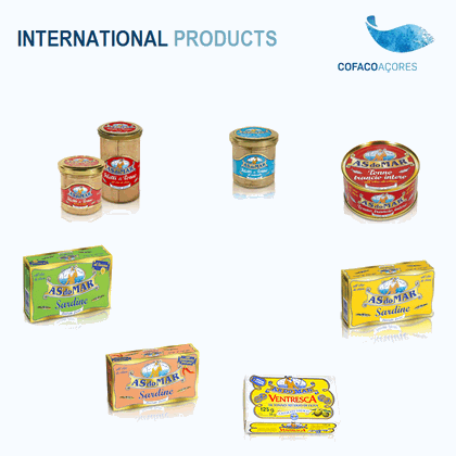 Products for international market