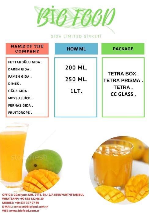 Nectar de Mangue