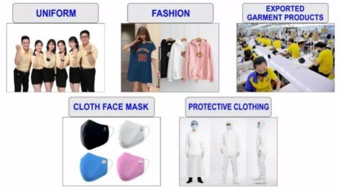 Dony Garment Products