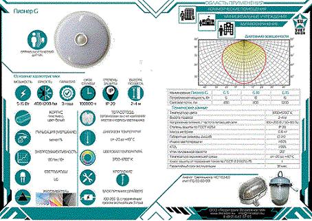 Светодиодный светильник назначения ЖКХ Пионер G 5-15