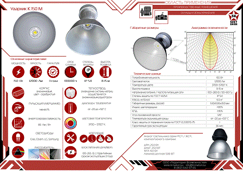 Промышленный светодиодный светильник Ударник K 150 M