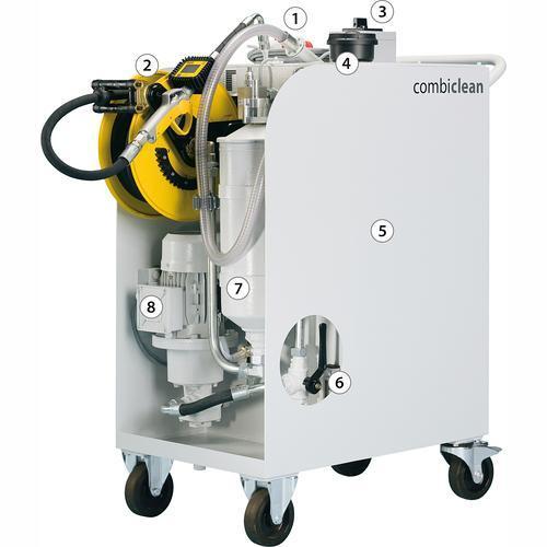 combiclean fluidstation