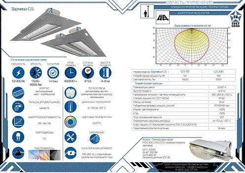 Уличный светодиодный светильник Зарница GS 50-100