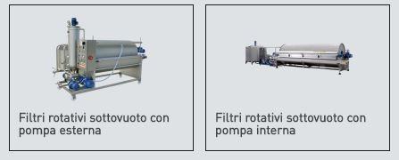 Filtri rotativi sottovuoto