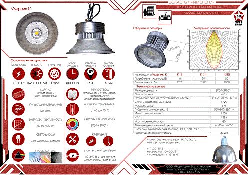 Промышленный светодиодный светильник Ударник K 18-30