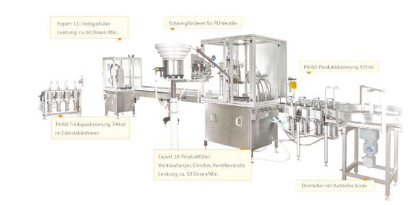 Vollautomatische Maschinen und Anlagen