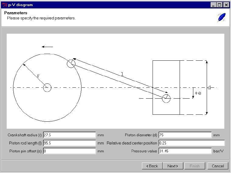 p-V-diagram, Cylinder pressure measurement