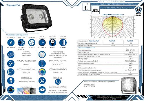 Уличный светодиодный светильник Зарница FW 150-180