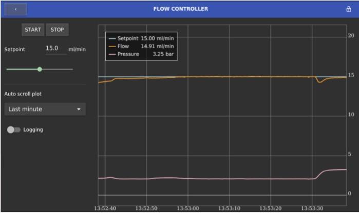 Flow-Connect flow control