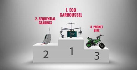 Résultats du CAD Challenge !