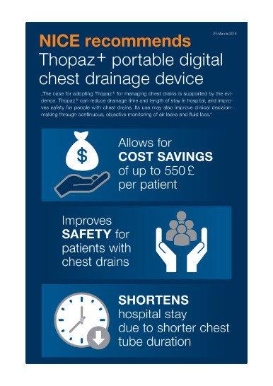 NICE empfiehlt das tragbare Digitalsystem Thopaz+