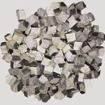 Dysprosium Ferro Alloy