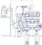 Ремонт, реконструкция и модернизация оборудования