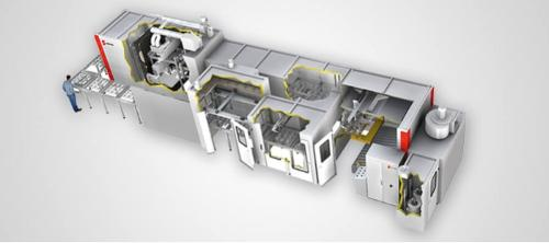 Three-axis Coating Machine