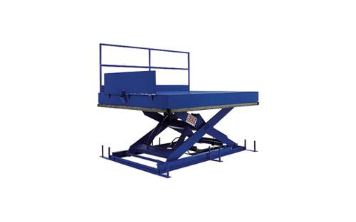 Middle Class Lifting Tables