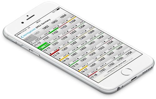 ITA mobile: The Intraday Market App.