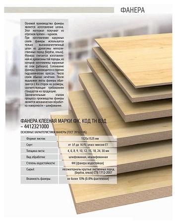 фанера, plywood, Sperrholz