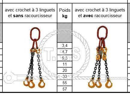 CHAINE 3 BRINS AVEC CROCHETS A LINGUET
