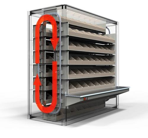 S-STORE Series Automated Carousel-type Storage Systems