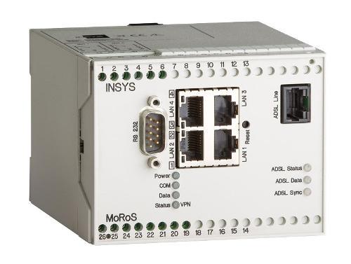 MoRoS ADSL B Anx B-Router, VPN, Full-NAT, Programmable