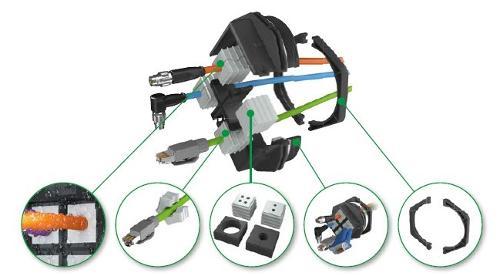 KDSClick Cable gland