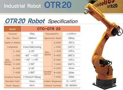 OTR20