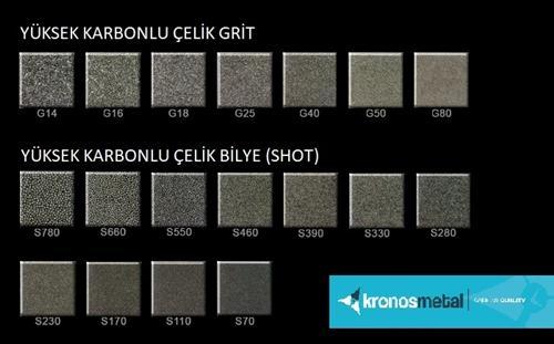 Çelik Grit